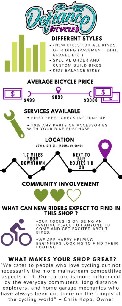 Bike shop report